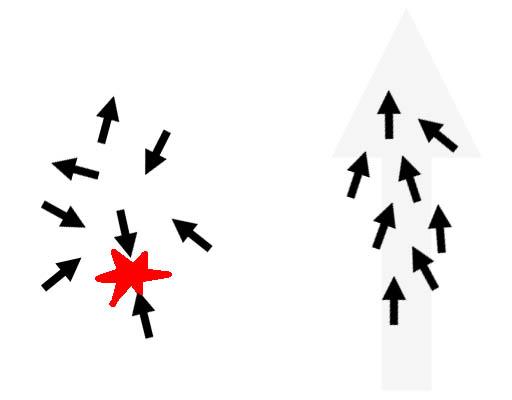 矢印の向き
